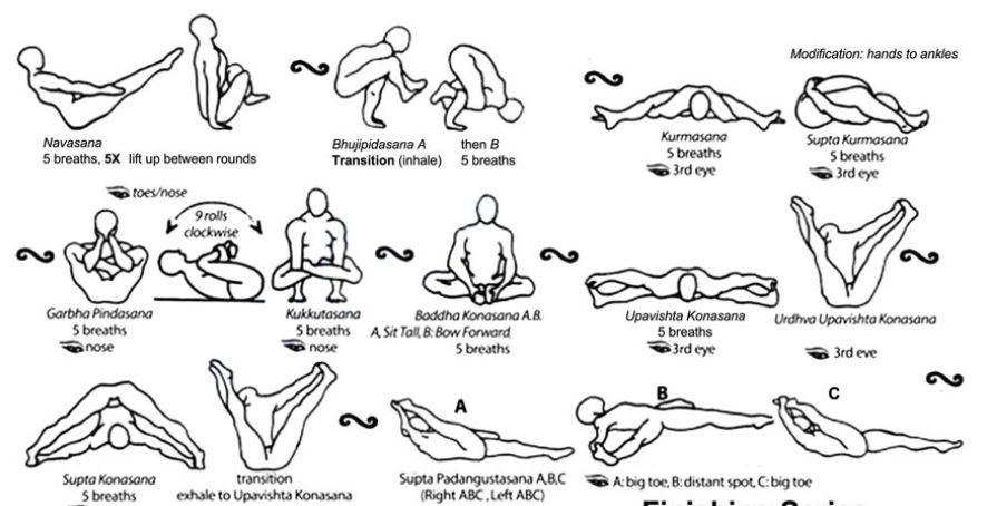 ashtanga vinyasa seated series-2