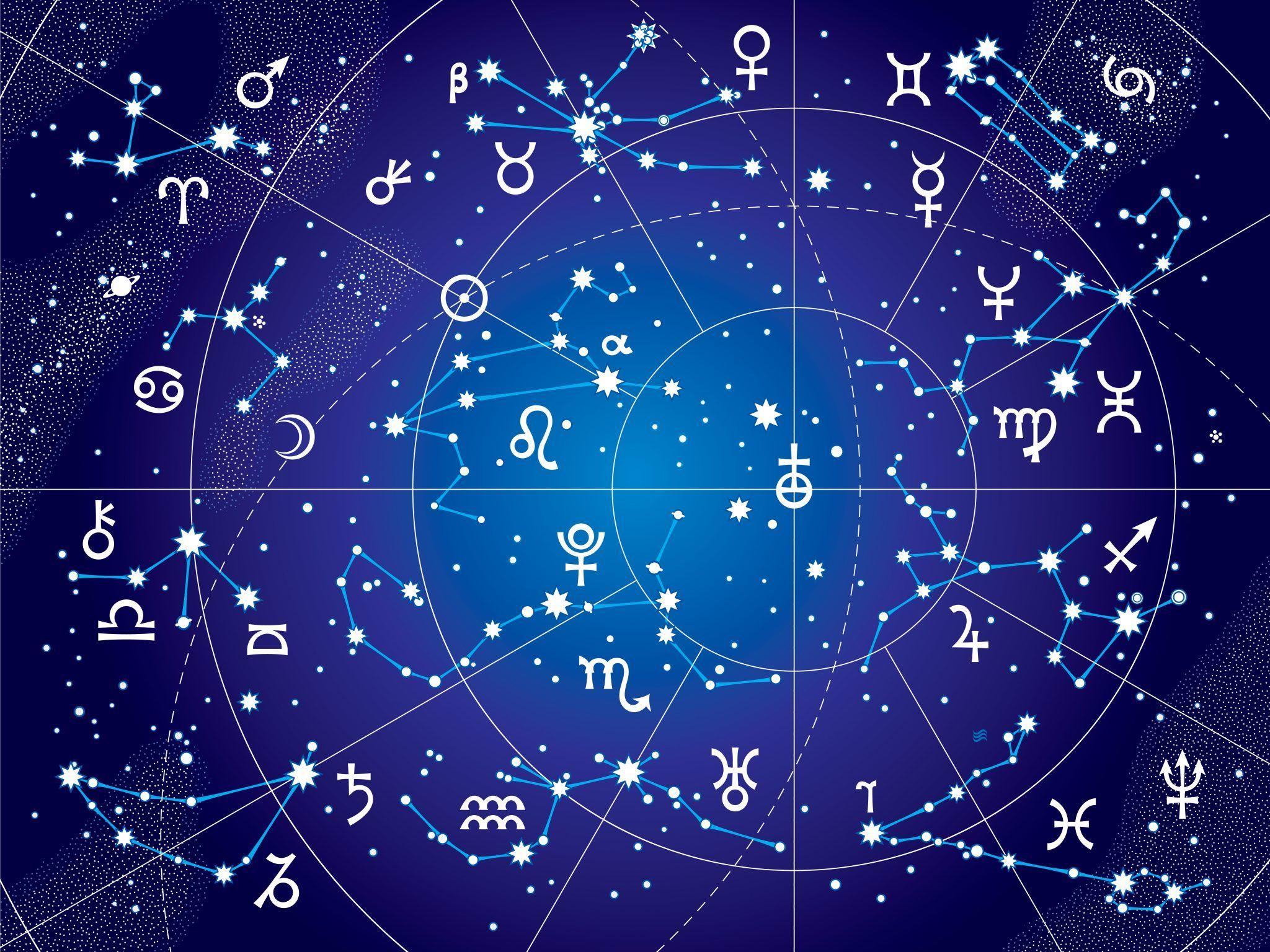 Astrology types and importance nepal yoga home astrology geenschuldenfo Image collections