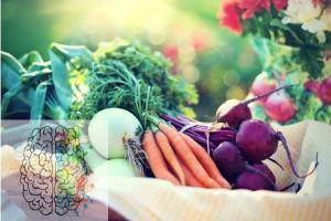 food mind relation