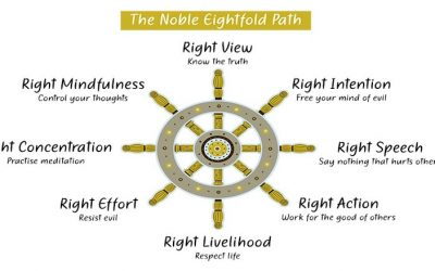The Noble Eightfold